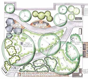 garden plan #1