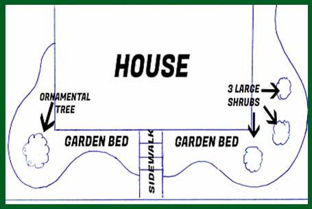 planting-a-flower-garden-foundation