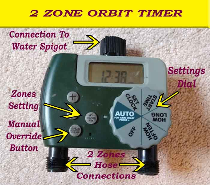 timer 2 zone marked up